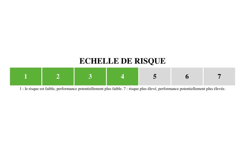échelle_de_risque_1