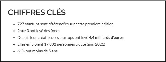 startup française