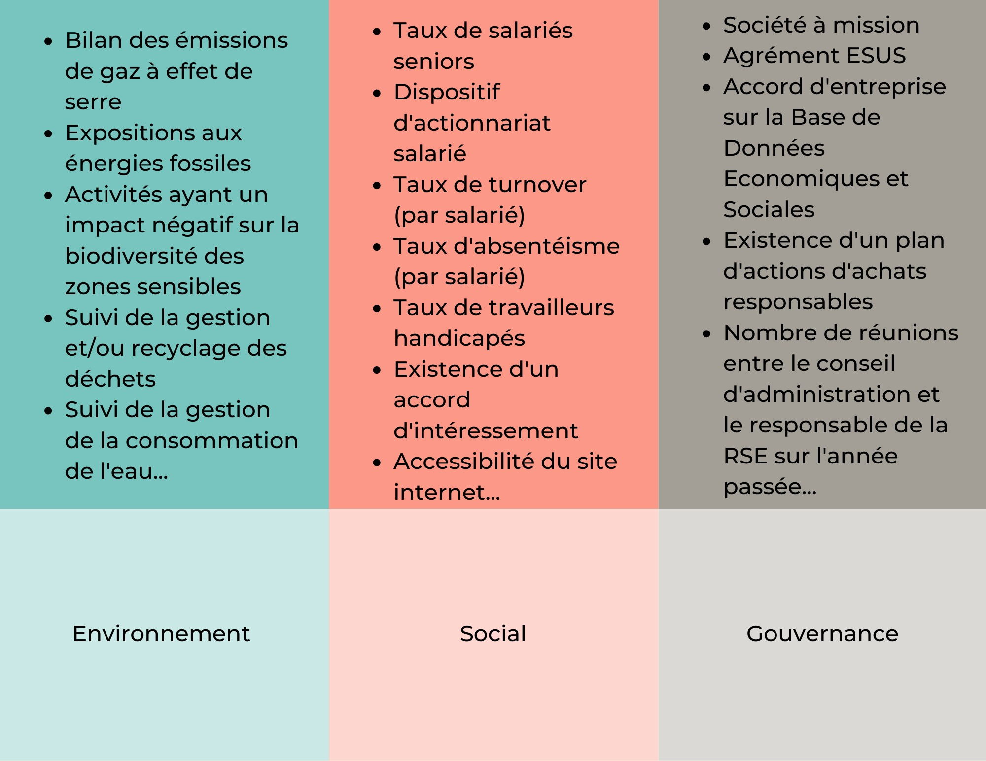Plateforme ESG